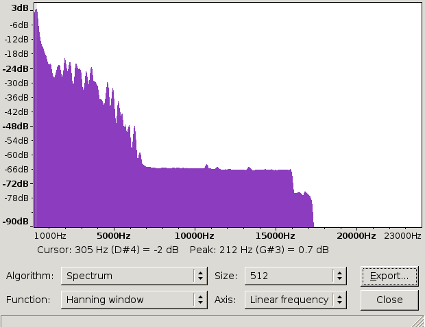 dB/Hz Frequency spectrum out of fftw